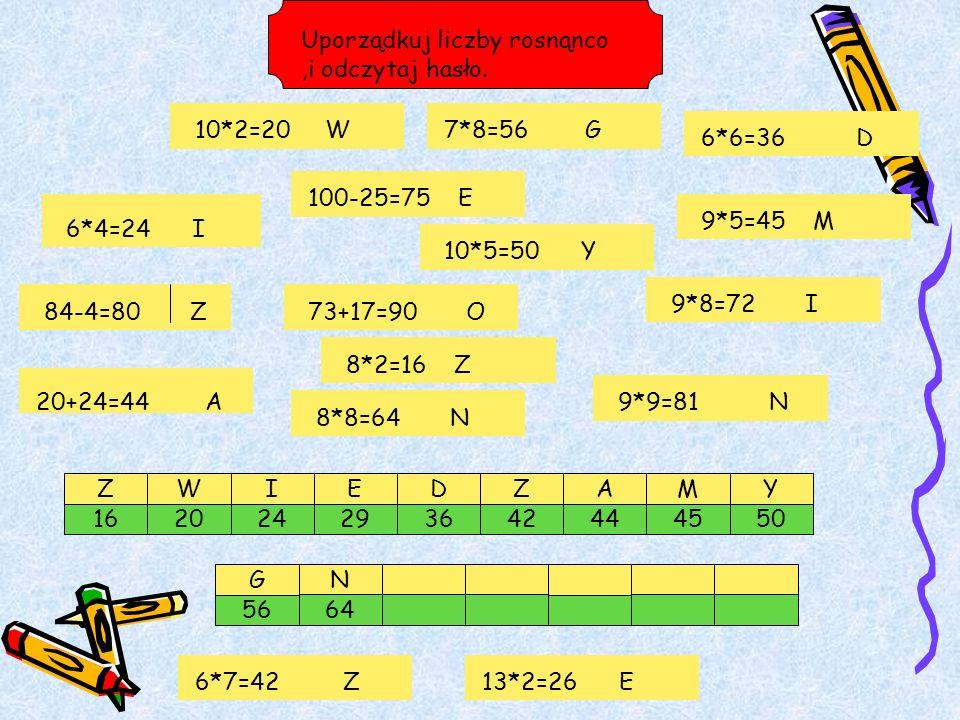 Układaj liczby w kolejności od najmniejszej do największej. ED 2936 YZA 425045 M 44 56 G 16 Z 20 W 24 I N 64 Uporządkuj liczby rosnąnco,i odczytaj has