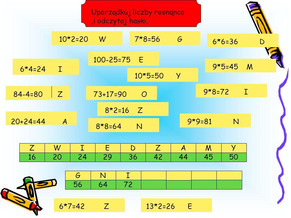 Układaj liczby w kolejności od najmniejszej do największej. ED 2936 YZA 425045 M 44 56 G 16 Z 20 W 24 I N 64 I 72 Uporządkuj liczby rosnąnco,i odczyta