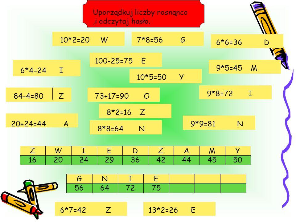 Układaj liczby w kolejności od najmniejszej do największej. ED 2936 YZA 425045 M 44 56 G 16 Z 20 W 24 I N 64 I 72 E 75 Uporządkuj liczby rosnąnco,i od