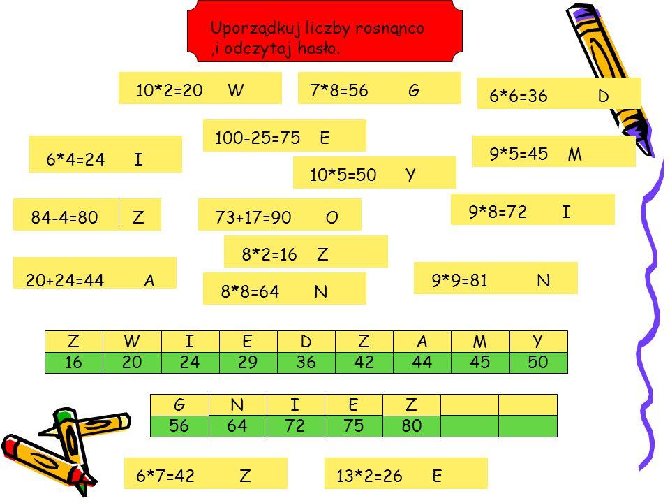 Układaj liczby w kolejności od najmniejszej do największej. ED 2936 YZA 425045 M 44 56 G 16 Z 20 W 24 I N 64 I 72 E 7580 Z Uporządkuj liczby rosnąnco,