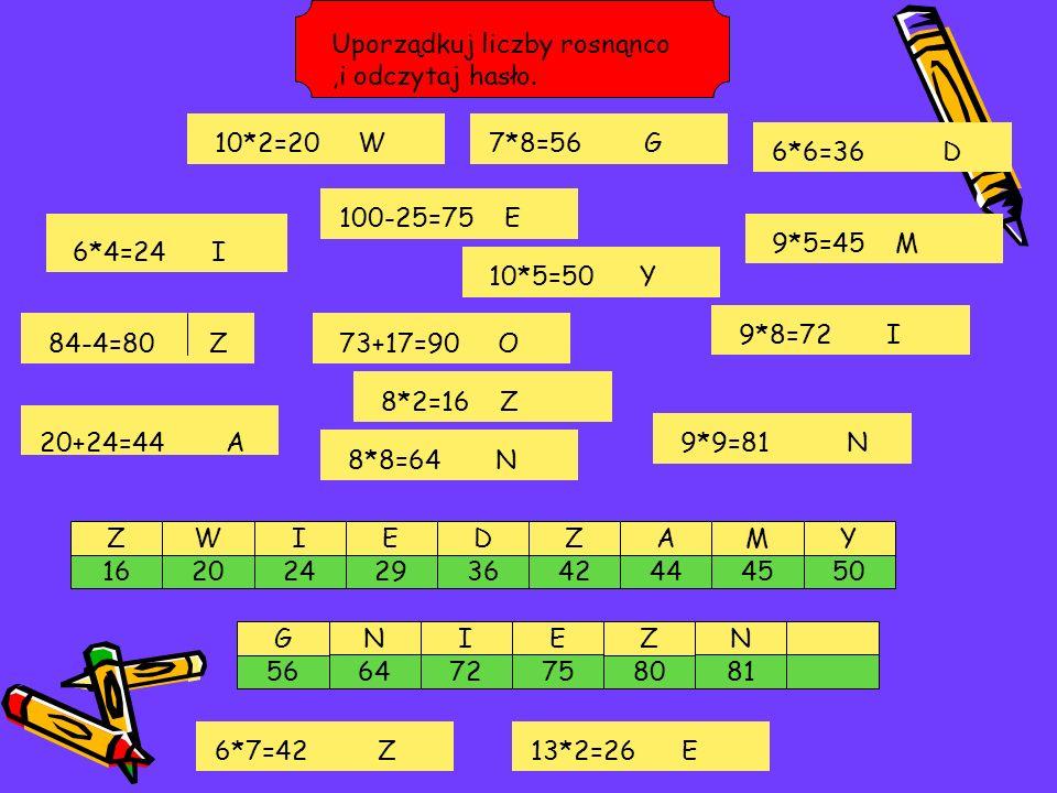 Układaj liczby w kolejności od najmniejszej do największej. ED 2936 YZA 425045 M 44 56 G 16 Z 20 W 24 I N 64 I 72 E 7580 ZN 81 Uporządkuj liczby rosną