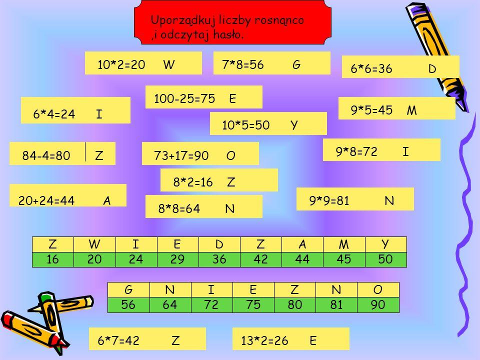 Układaj liczby w kolejności od najmniejszej do największej. ED 2936 YZA 425045 M 44 56 G 16 Z 20 W 24 I N 64 I 72 E 7580 ZNO 9081 Uporządkuj liczby ro