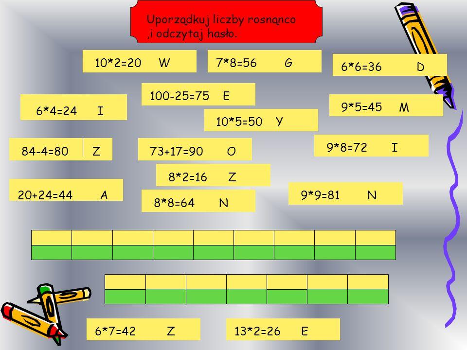 Układaj liczby w kolejności od najmniejszej do największej. Uporządkuj liczby rosnąnco,i odczytaj hasło. 8*2=16 Z 10*2=20 W 6*4=24 I 13*2=26 E 6*6=36