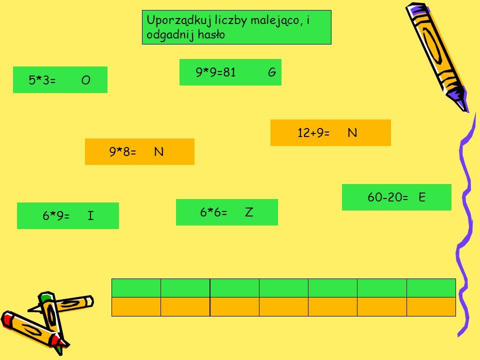 Uporządkuj liczby malejąco, i odgadnij hasło 6*9= I 6*6= Z 9*9=81 G 60-20= E 9*8= N 12+9= N 5*3= O