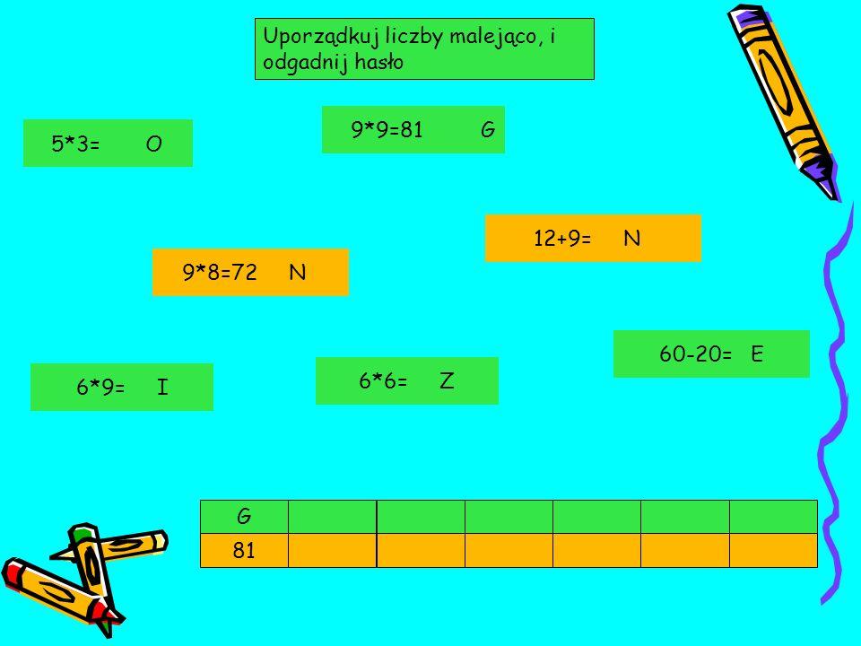 Uporządkuj liczby malejąco, i odgadnij hasło G 81 6*9= I 6*6= Z 9*9=81 G 60-20= E 9*8=72 N 12+9= N 5*3= O