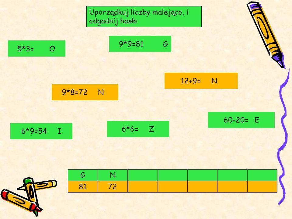 Uporządkuj liczby malejąco, i odgadnij hasło 72 G 81 N 6*9=54 I 6*6= Z 9*9=81 G 60-20= E 9*8=72 N 12+9= N 5*3= O