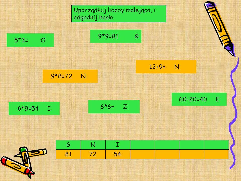 Uporządkuj liczby malejąco, i odgadnij hasło 72 G 81 NI 6*9=54 I 6*6= Z 9*9=81 G 60-20=40 E 9*8=72 N 12+9= N 5*3= O 54