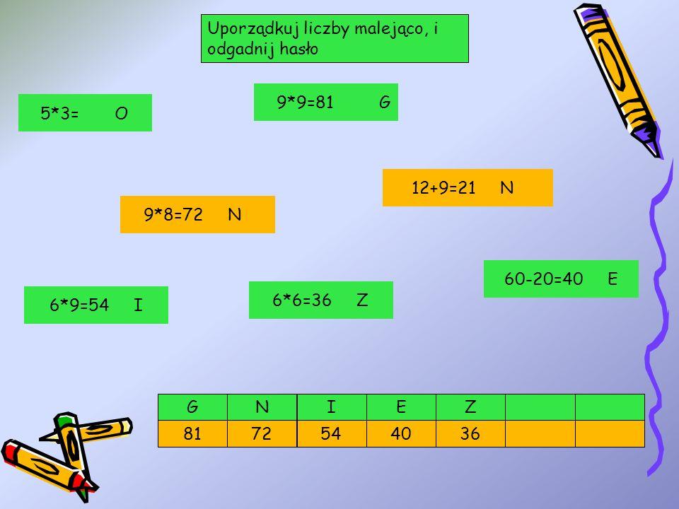 Uporządkuj liczby malejąco, i odgadnij hasło E 7240 GZ 81 NI 36 6*9=54 I 6*6=36 Z 9*9=81 G 60-20=40 E 9*8=72 N 12+9=21 N 5*3= O 54