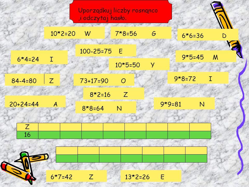 Układaj liczby w kolejności od najmniejszej do największej. 16 Z Uporządkuj liczby rosnąnco,i odczytaj hasło. 8*2=16 Z 10*2=20 W 6*4=24 I 13*2=26 E 6*