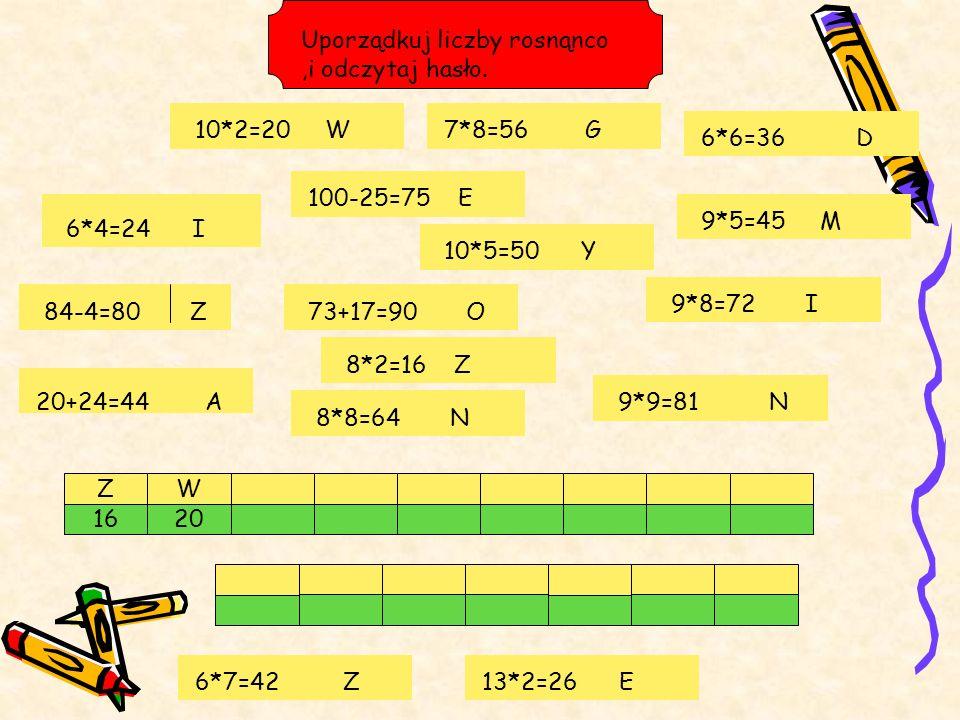 Układaj liczby w kolejności od najmniejszej do największej. 16 Z 20 W Uporządkuj liczby rosnąnco,i odczytaj hasło. 8*2=16 Z 10*2=20 W 6*4=24 I 13*2=26