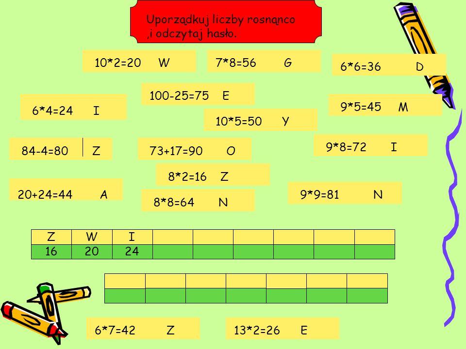 Układaj liczby w kolejności od najmniejszej do największej. 16 Z 20 W 24 I Uporządkuj liczby rosnąnco,i odczytaj hasło. 8*2=16 Z 10*2=20 W 6*4=24 I 13