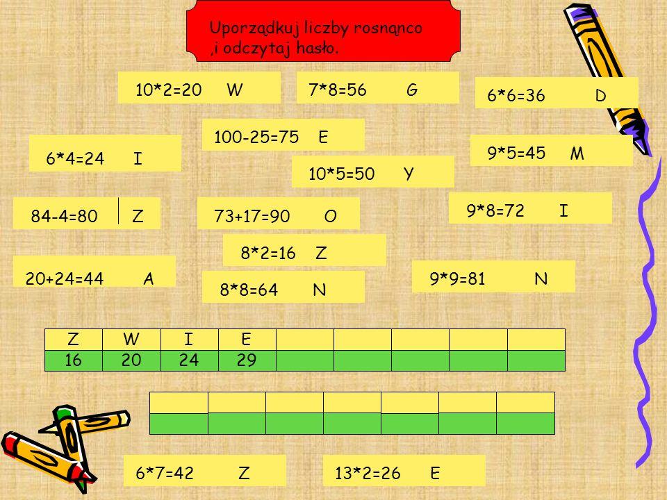 Układaj liczby w kolejności od najmniejszej do największej. E 2916 Z 20 W 24 I Uporządkuj liczby rosnąnco,i odczytaj hasło. 8*2=16 Z 10*2=20 W 6*4=24