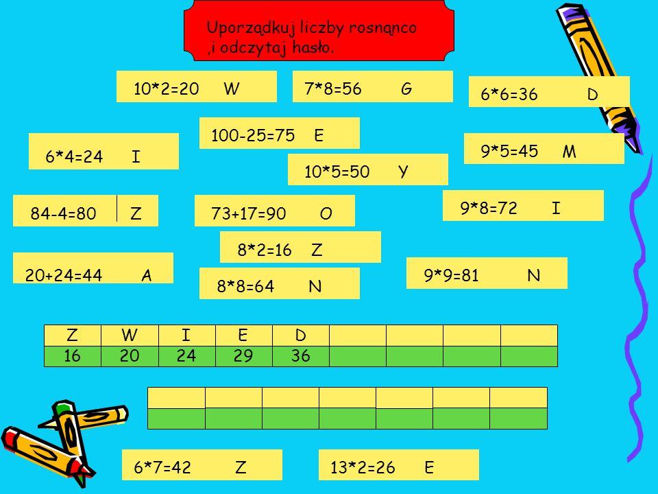 Układaj liczby w kolejności od najmniejszej do największej. ED 293616 Z 20 W 24 I Uporządkuj liczby rosnąnco,i odczytaj hasło. 8*2=16 Z 10*2=20 W 6*4=