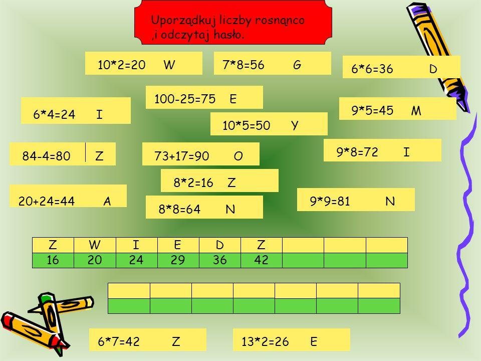 Układaj liczby w kolejności od najmniejszej do największej. ED 2936 Z 4216 Z 20 W 24 I Uporządkuj liczby rosnąnco,i odczytaj hasło. 8*2=16 Z 10*2=20 W