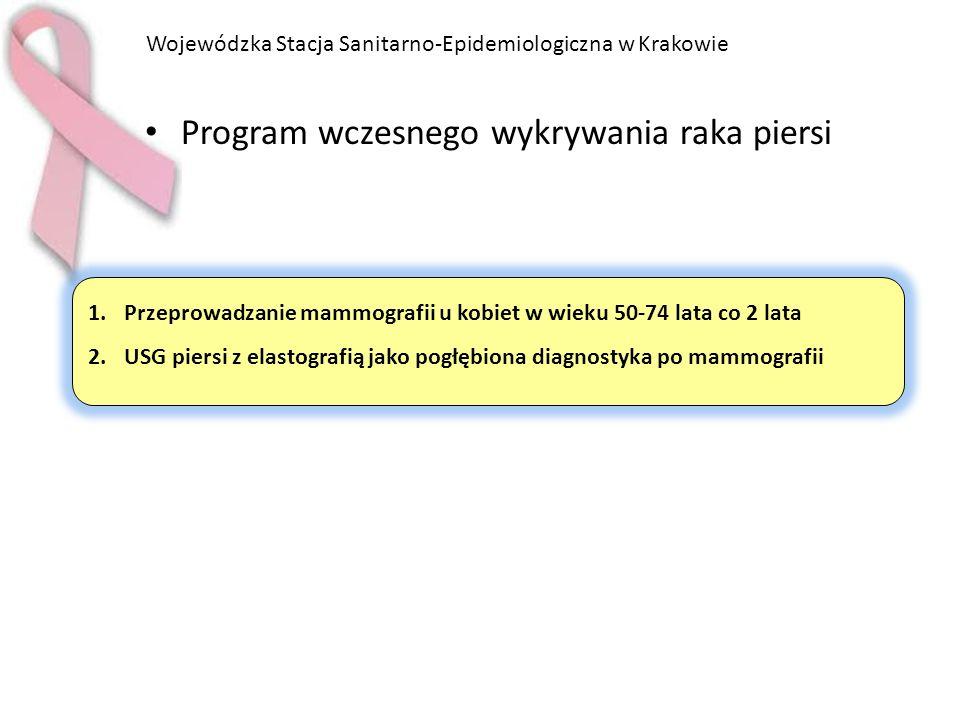 Program wczesnego wykrywania raka piersi 1.Przeprowadzanie mammografii u kobiet w wieku 50-74 lata co 2 lata 2.USG piersi z elastografią jako pogłębiona diagnostyka po mammografii Wojewódzka Stacja Sanitarno-Epidemiologiczna w Krakowie