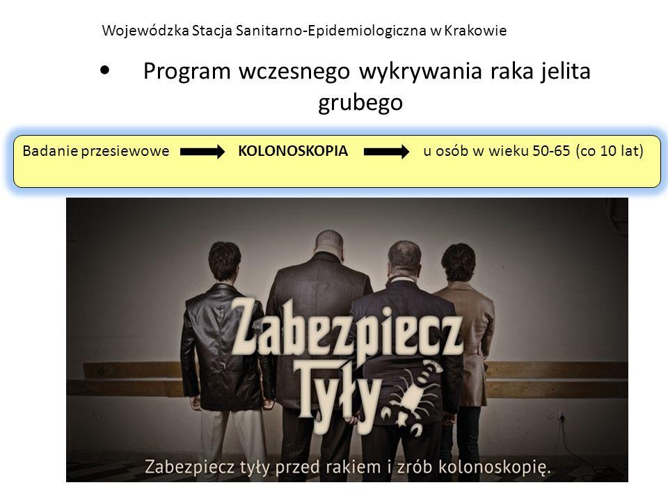 Program wczesnego wykrywania raka jelita grubego Badanie przesiewowe KOLONOSKOPIA u osób w wieku 50-65 (co 10 lat) Wojewódzka Stacja Sanitarno-Epidemiologiczna w Krakowie