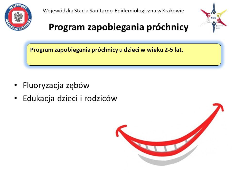 Program zapobiegania próchnicy Wojewódzka Stacja Sanitarno-Epidemiologiczna w Krakowie Program zapobiegania próchnicy u dzieci w wieku 2-5 lat.