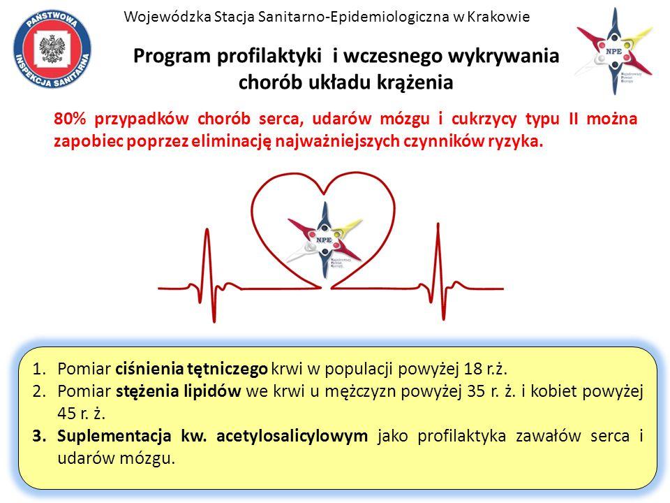 Program profilaktyki i wczesnego wykrywania chorób układu krążenia 1.Pomiar ciśnienia tętniczego krwi w populacji powyżej 18 r.ż.