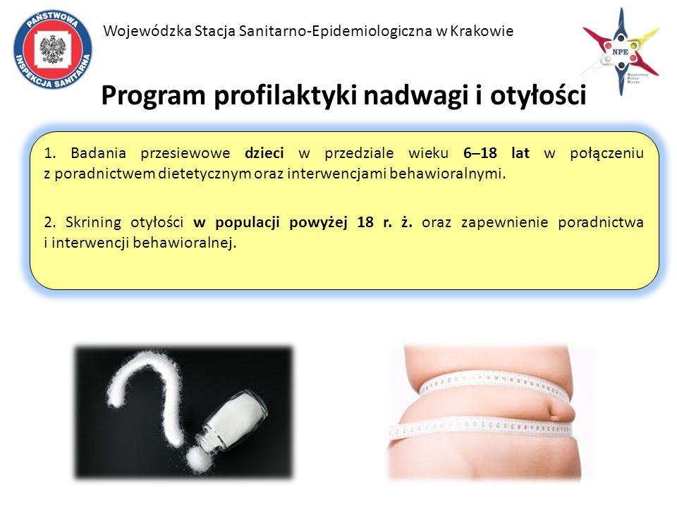 Program profilaktyki nadwagi i otyłości 1.