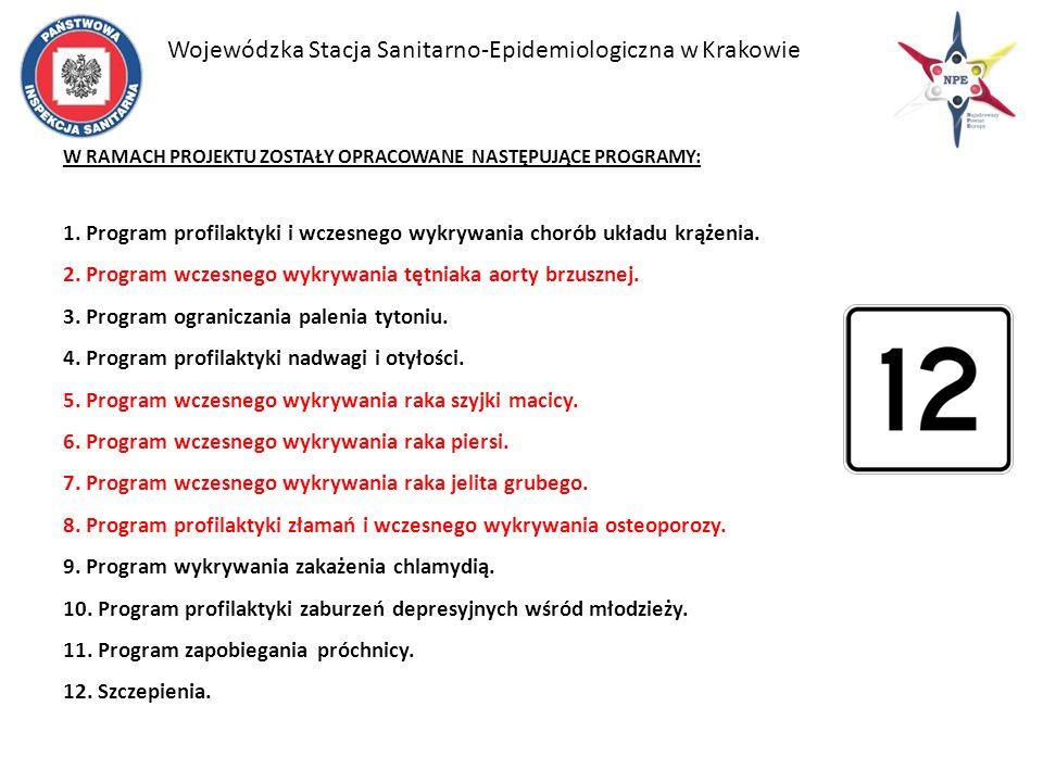 Wojewódzka Stacja Sanitarno-Epidemiologiczna w Krakowie W RAMACH PROJEKTU ZOSTAŁY OPRACOWANE NASTĘPUJĄCE PROGRAMY: 1.