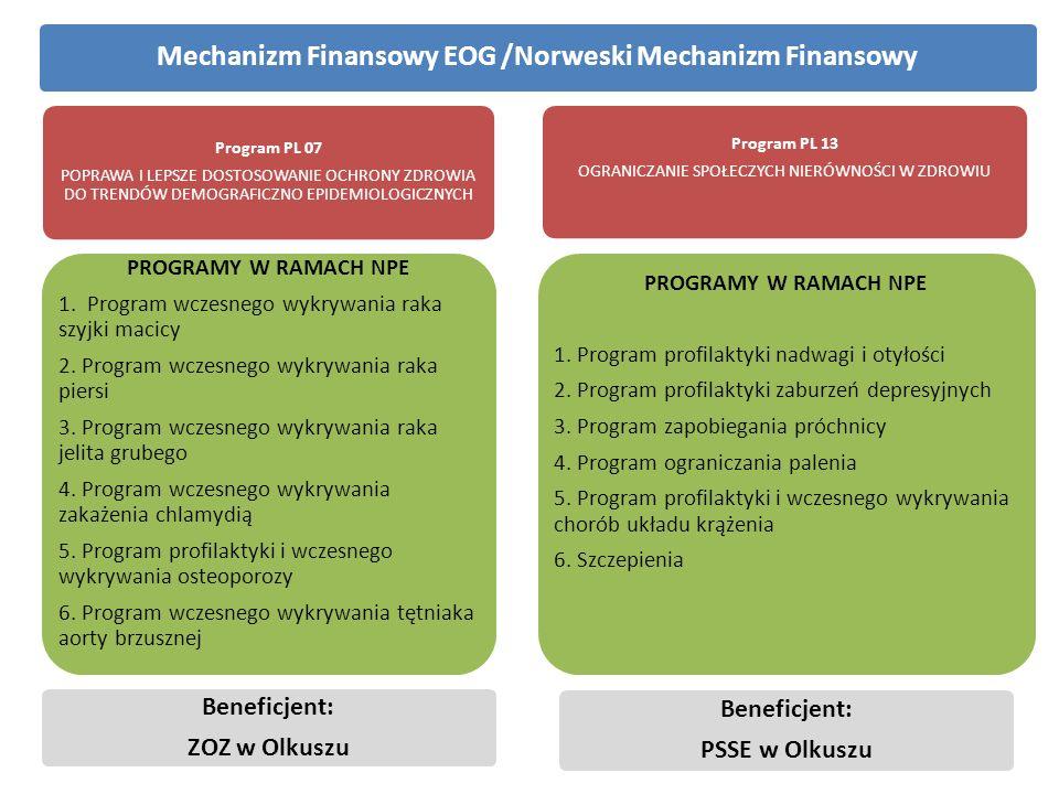 Mechanizm Finansowy EOG /Norweski Mechanizm Finansowy Program PL 07 POPRAWA I LEPSZE DOSTOSOWANIE OCHRONY ZDROWIA DO TRENDÓW DEMOGRAFICZNO EPIDEMIOLOGICZNYCH PROGRAMY W RAMACH NPE 1.