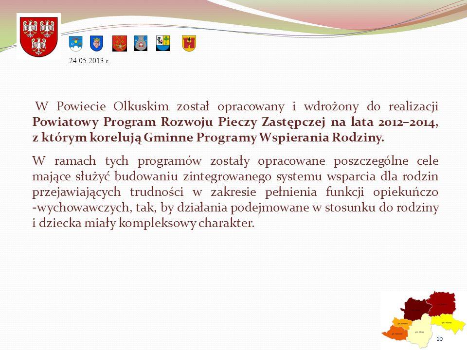 W Powiecie Olkuskim został opracowany i wdrożony do realizacji Powiatowy Program Rozwoju Pieczy Zastępczej na lata 2012–2014, z którym korelują Gminne