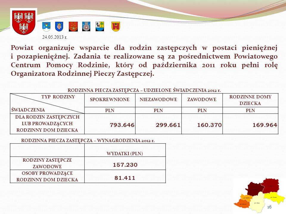 Powiat organizuje wsparcie dla rodzin zastępczych w postaci pieniężnej i pozapieniężnej. Zadania te realizowane są za pośrednictwem Powiatowego Centru
