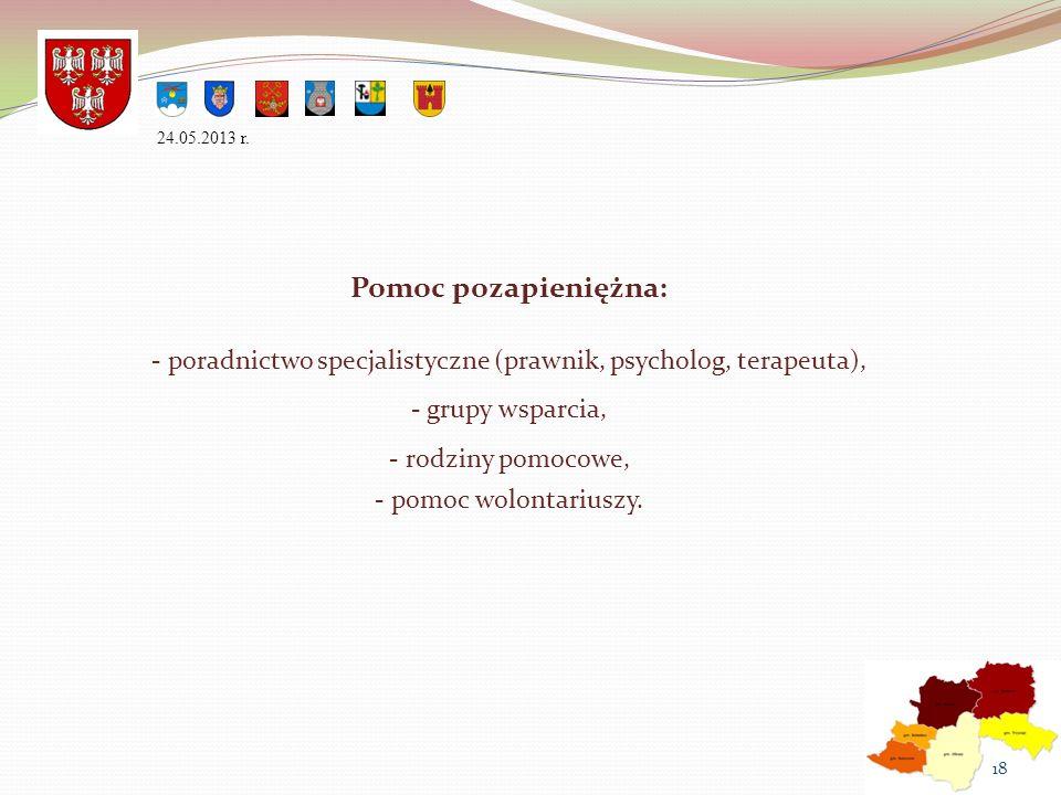 Pomoc pozapieniężna: - poradnictwo specjalistyczne (prawnik, psycholog, terapeuta), - grupy wsparcia, - rodziny pomocowe, - pomoc wolontariuszy. 24.05