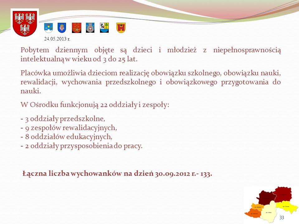 24.05.2013 r. Pobytem dziennym objęte są dzieci i młodzież z niepełnosprawnością intelektualną w wieku od 3 do 25 lat. Placówka umożliwia dzieciom rea