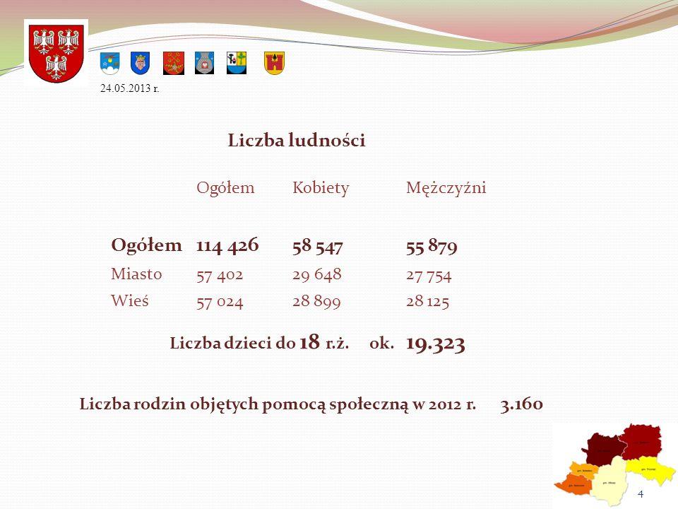 MISJA POWIATU Zapewnienie zrównoważonego rozwoju społeczno-gospodarczego mieszkańcom powiatu poprzez świadczenie wysokiej jakości usług publicznych oraz efektywną realizację projektów i zadań 24.05.2013 r.