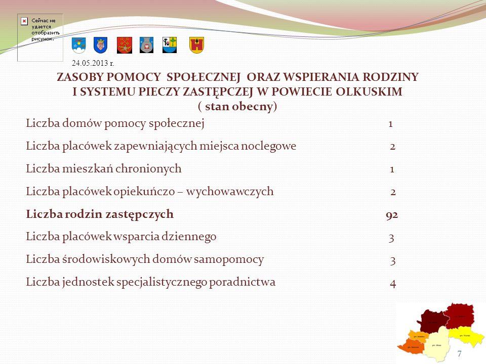 Główne przyczyny korzystania z pomocy społecznej w Powiecie Olkuskim: Bezrobocie 59,4% Ubóstwo 42,1% Bezradność w sprawach opiekuńczo – wychowawczych i prowadzenia gospodarstwa domowego 34,0% Niepełnosprawność 29,8% Długotrwała choroba 26,0% 24.05.2013 r.