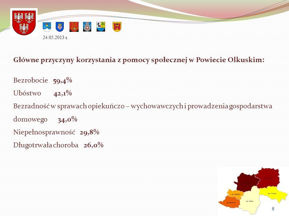 Na terenie Powiatu Olkuskiego aktualnie funkcjonuje 7 punktów, gdzie można otrzymać bezpłatną poradę i wsparcie specjalistów, w szczególności w formie poradnictwa prawnego, psychologicznego, socjalnego i rodzinnego.