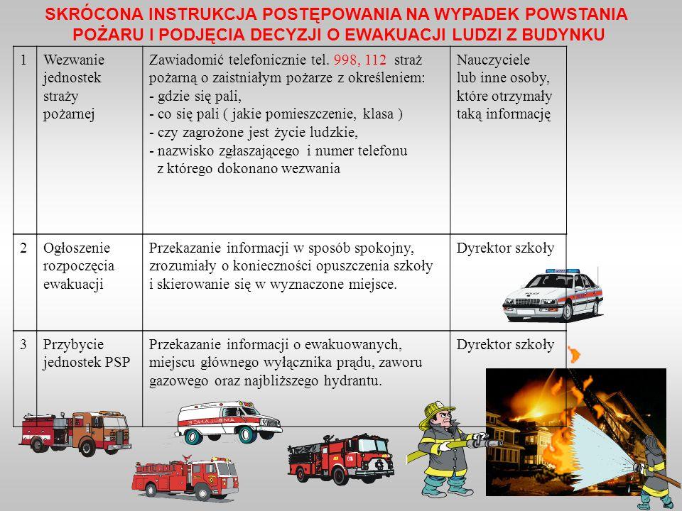 Obowiązek wyposażania obiektów w gaśnice i wewnętrzne hydranty pożarowe Każdy pożar w pierwszej, początkowej fazie rozwoju można łatwo ugasić przez sz