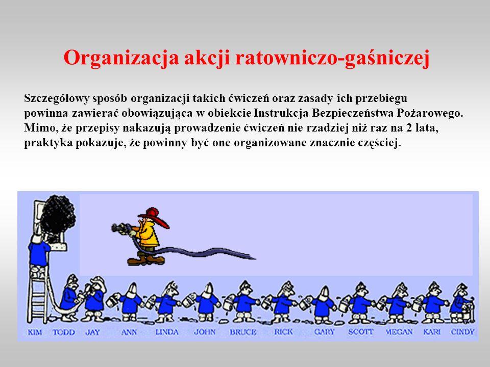 Rozporządzenie Ministra Spraw Wewnętrznych i Administracji z 16 czerwca 2003 r. w sprawie ochrony przeciwpożarowej budynków, innych obiektów budowlany