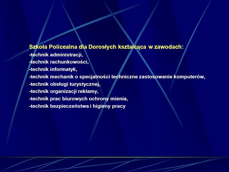 Organizacja Centrum Kształcenia Ustawicznego im.