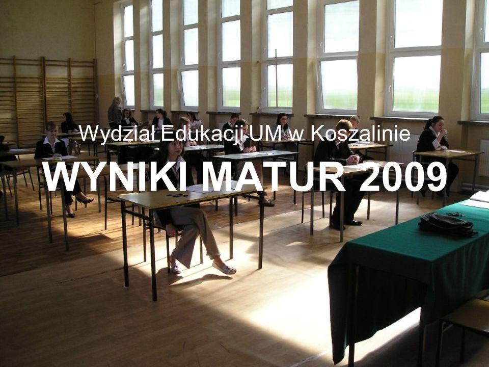 WYNIKI MATUR 2009 Wydział Edukacji UM w Koszalinie
