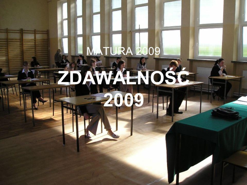 ZDAWALNOŚĆ 2009 MATURA 2009