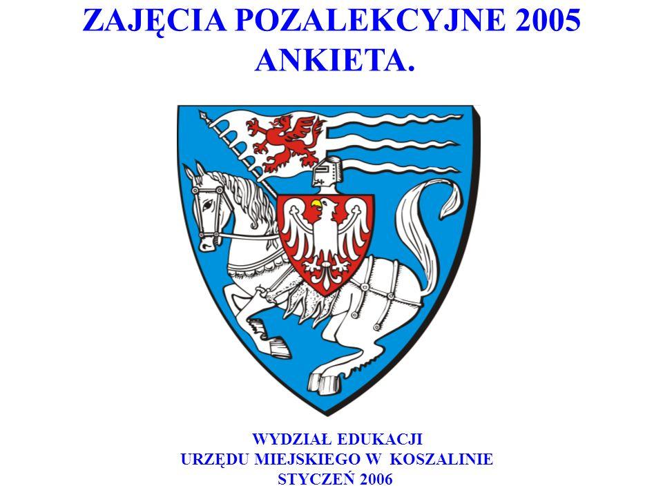 ZAJĘCIA POZALEKCYJNE 2005 ANKIETA. WYDZIAŁ EDUKACJI URZĘDU MIEJSKIEGO W KOSZALINIE STYCZEŃ 2006
