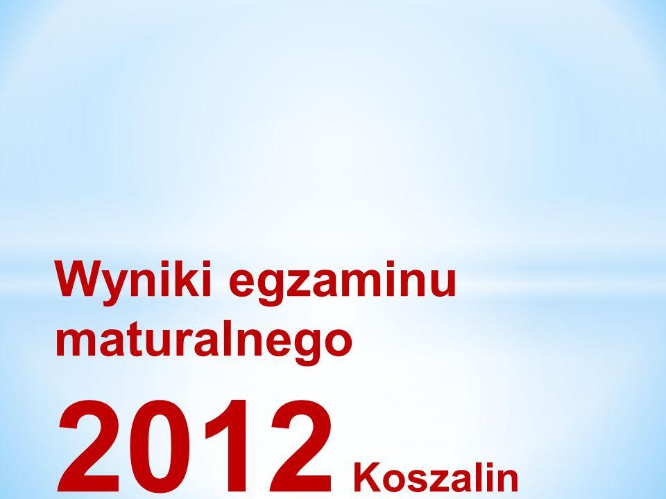 Wyniki egzaminu maturalnego 2012 Koszalin