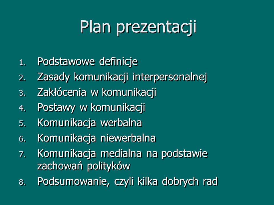Plan prezentacji 1. Podstawowe definicje 2. Zasady komunikacji interpersonalnej 3. Zakłócenia w komunikacji 4. Postawy w komunikacji 5. Komunikacja we