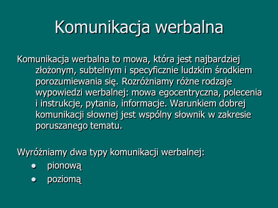Komunikacja werbalna to mowa, która jest najbardziej złożonym, subtelnym i specyficznie ludzkim środkiem porozumiewania się. Rozróżniamy różne rodzaje