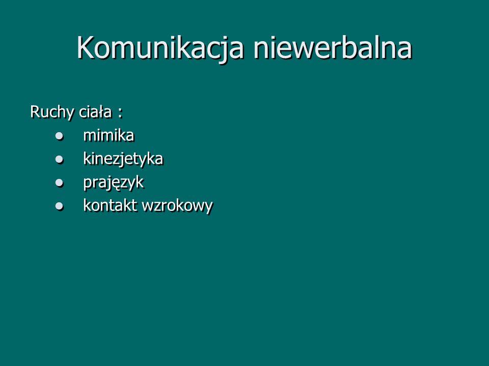Ruchy ciała : mimika kinezjetyka prajęzyk kontakt wzrokowy Ruchy ciała : mimika kinezjetyka prajęzyk kontakt wzrokowy Komunikacja niewerbalna