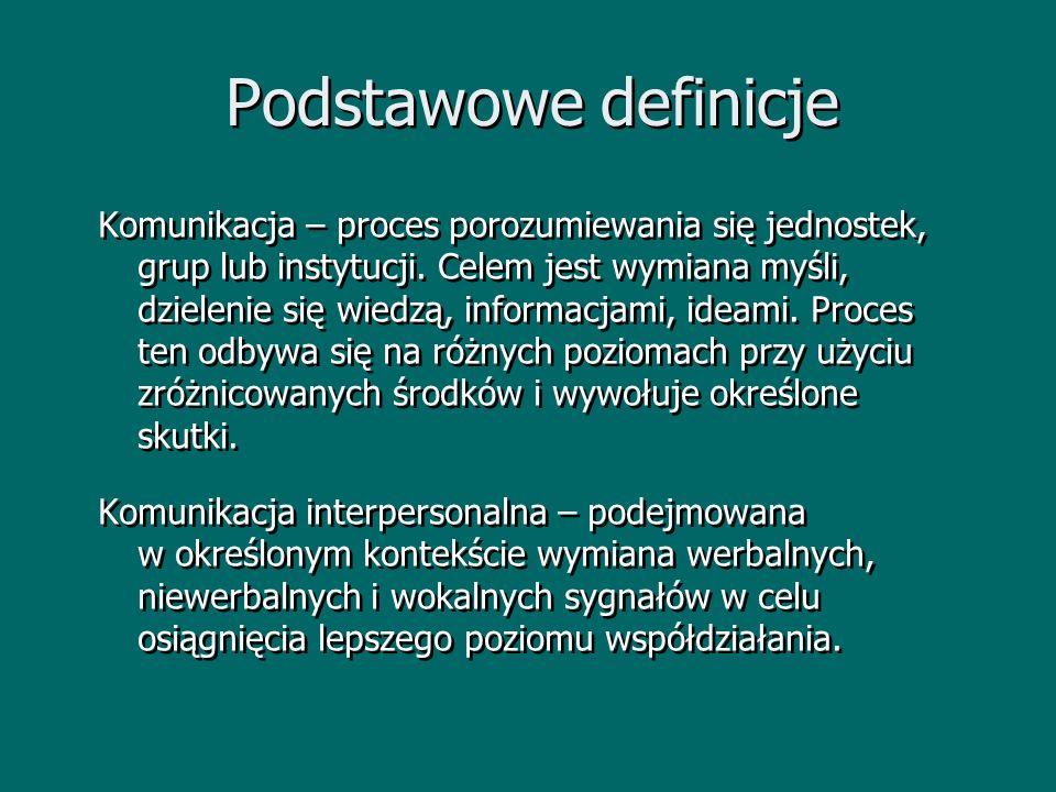 Podstawowe definicje Komunikacja – proces porozumiewania się jednostek, grup lub instytucji. Celem jest wymiana myśli, dzielenie się wiedzą, informacj