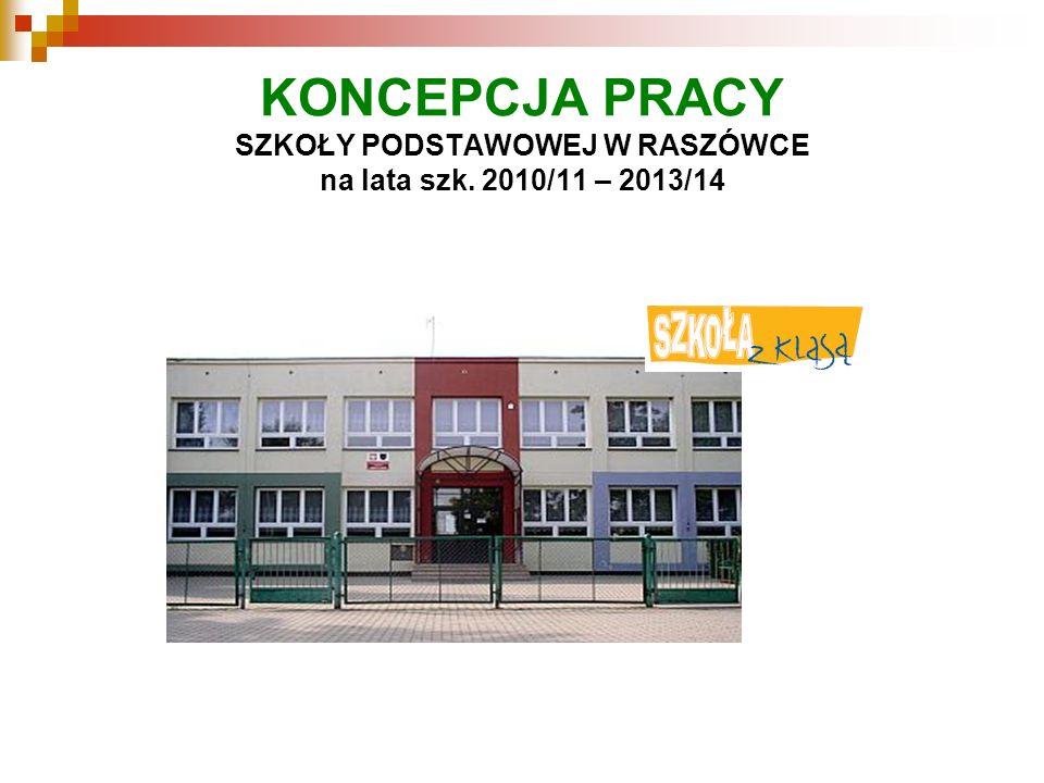 System promocji szkoły w środowisku lokalnym Szkoła prowadzi stronę internetową www.spraszowka.edu.pl na płatnym serwerze.