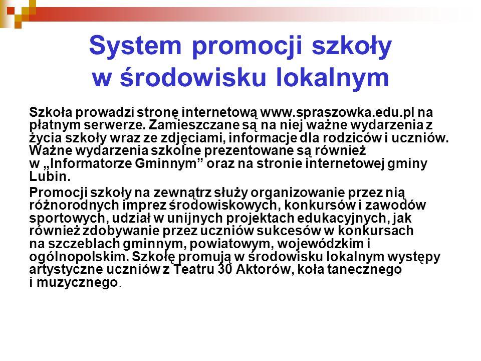 System promocji szkoły w środowisku lokalnym Szkoła prowadzi stronę internetową www.spraszowka.edu.pl na płatnym serwerze. Zamieszczane są na niej waż