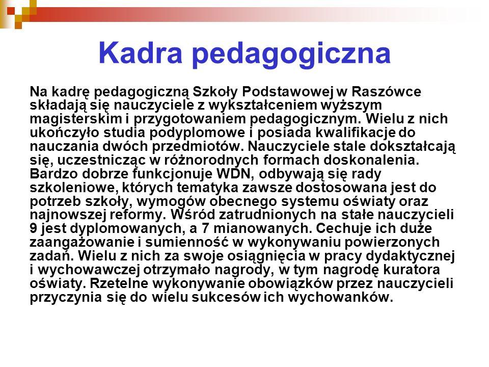 Kadra pedagogiczna Na kadrę pedagogiczną Szkoły Podstawowej w Raszówce składają się nauczyciele z wykształceniem wyższym magisterskim i przygotowaniem