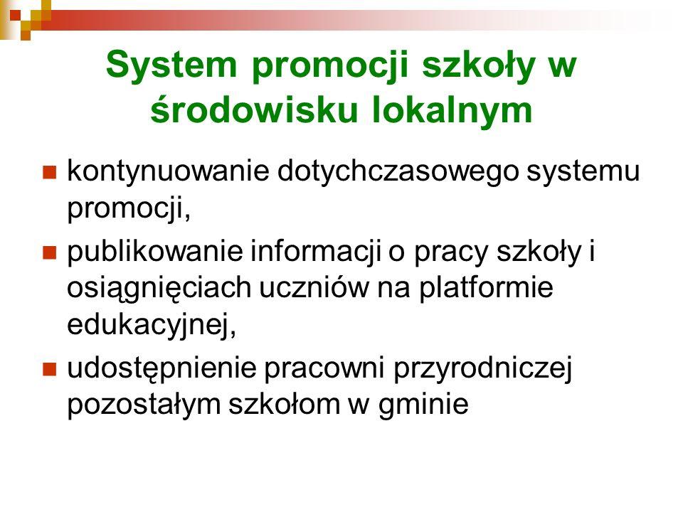 System promocji szkoły w środowisku lokalnym kontynuowanie dotychczasowego systemu promocji, publikowanie informacji o pracy szkoły i osiągnięciach uczniów na platformie edukacyjnej, udostępnienie pracowni przyrodniczej pozostałym szkołom w gminie