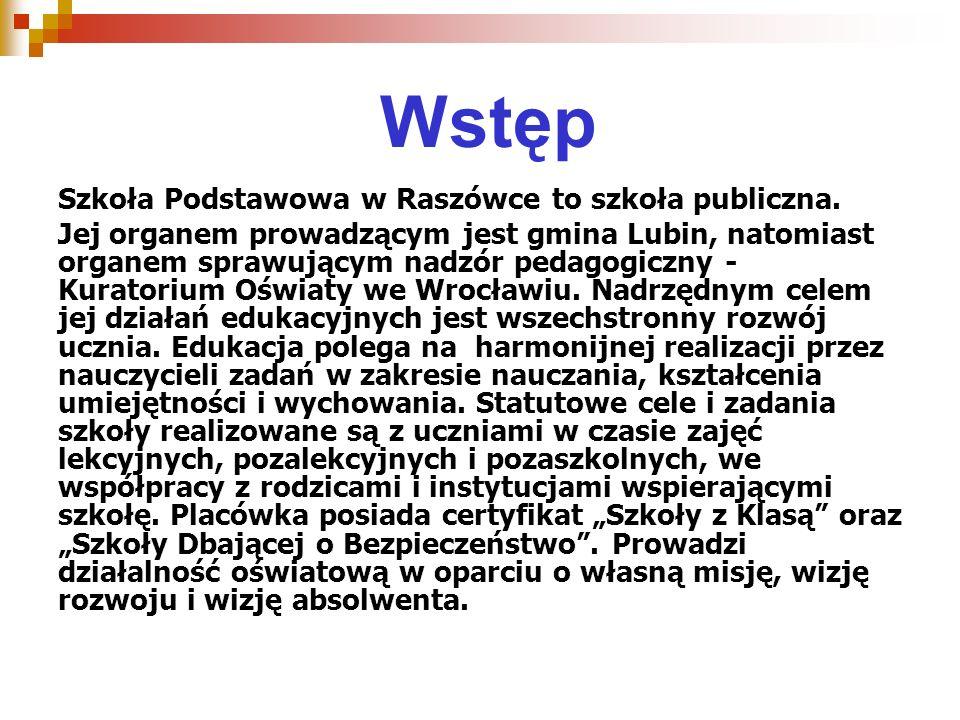 Kadra pedagogiczna Na kadrę pedagogiczną Szkoły Podstawowej w Raszówce składają się nauczyciele z wykształceniem wyższym magisterskim i przygotowaniem pedagogicznym.