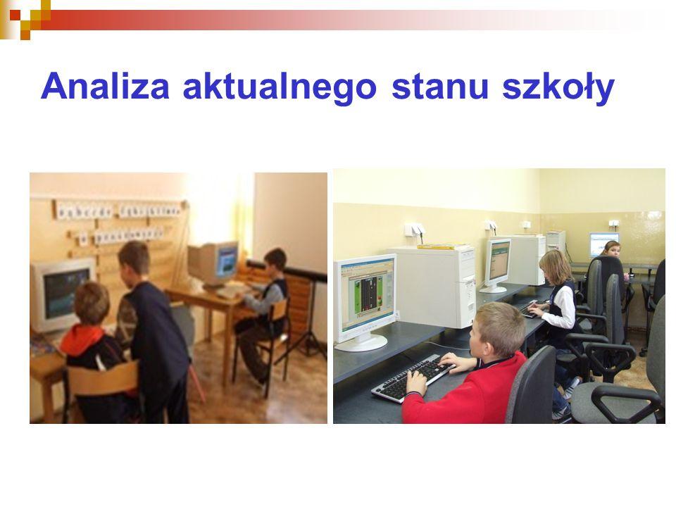 Kadra pedagogiczna dalsze doskonalenie się kadry pedagogicznej w zakresie metodyki nauczania oraz technologii informacyjnej i multimedialnej, zdobywanie przez nauczycieli nowych kwalifikacji poprzez studia podyplomowe, udział w kursach i szkoleniach organizowanych przez ośrodki doskonalenia, uczestnictwo w różnych formach doskonalenia prowadzonych w ramach projektów unijnych, w których szkoła bierze udział, rozwijanie wewnątrzszkolnego doskonalenia nauczycieli, zdobywanie kolejnych szczebli awansu zawodowego