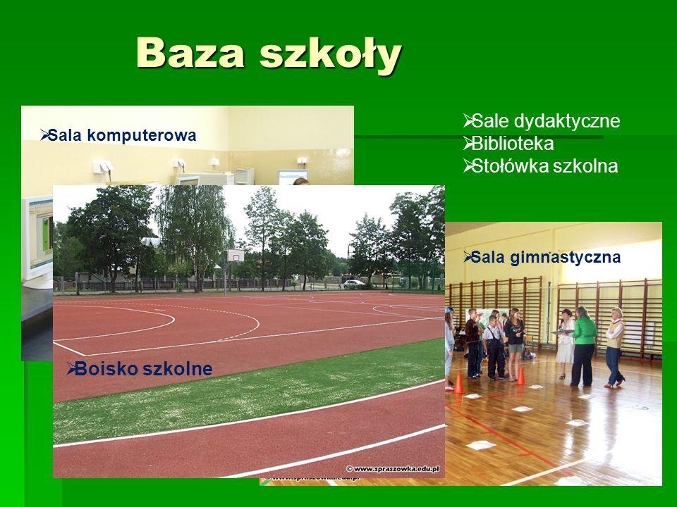 Baza szkoły Sala komputerowa Sala gimnastyczna Boisko szkolne Sale dydaktyczne Biblioteka Stołówka szkolna
